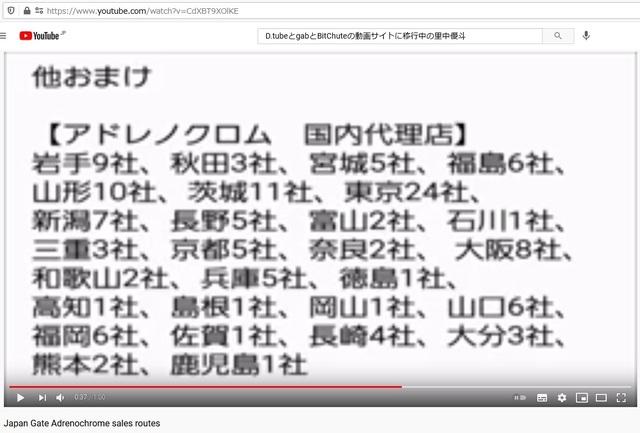 Adrenochrome_sales_routes_by_Fujifilm_in_Japan_32.jpg