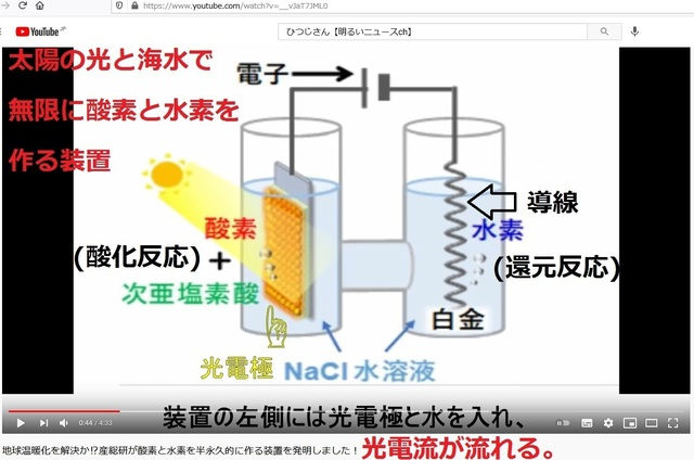 Artificial_fuel_oil_21.jpg