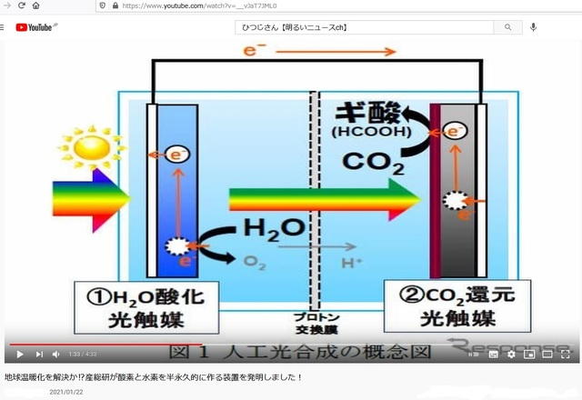 Artificial_fuel_oil_22.jpg