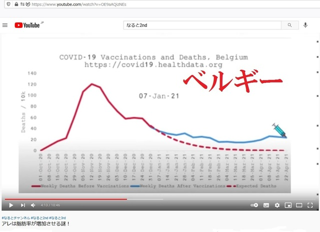 Death_by_vaccine_of_each_nations_29.jpg