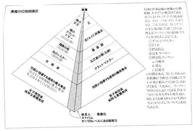 Illuminati_devils_13_bloods_cover_30.jpg